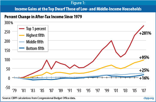 growth-in-income-inequality1.jpg