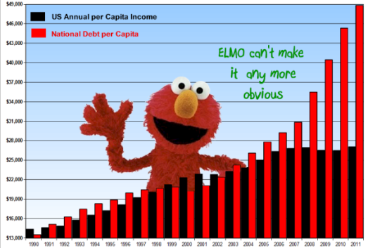 national-debt-elmo-2012