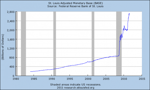 base-money-supply